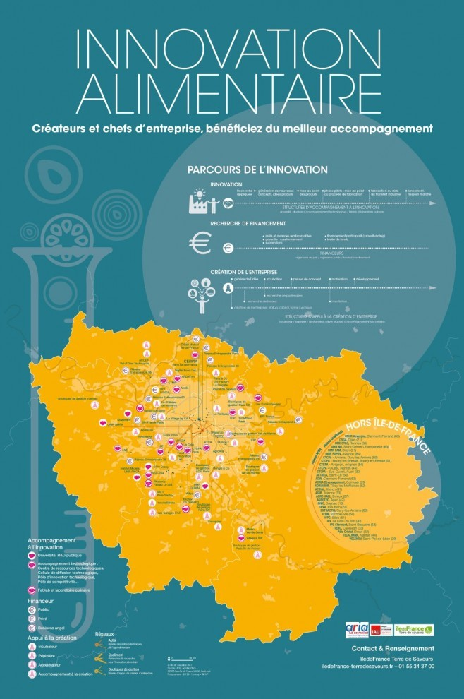 Carte de l'innovation alimentaire en Ile-de-France